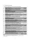Regulamin konkursu - KSOW - Page 3