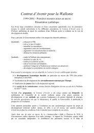 Contrat d'Avenir pour la Wallonie - Invest in wallonia