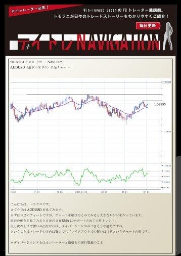 2013 年 4 月 2 日(火) NAVI-002 AUDUSD(豪ドル米ドル)日足チャート ...
