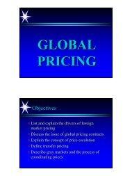 GLOBAL PRICING - Balabanis