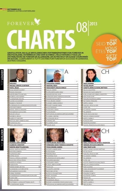 FOREVER Charts von August 2013 - Forever Living Products Austria