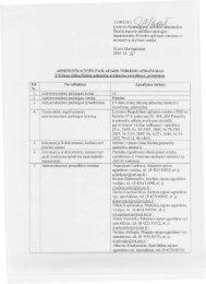 Į vidaus rinką išleistų pakuočių ataskaitos suvedimas, priėmimas