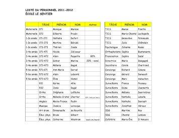 LISTE DU PERSONNEL 2011-2012 ÉCOLE LE SENTIER