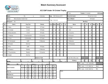 Match Summary Scorecard
