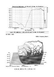 Page 1 Sensitiuitg Magnitude dB SPL/watt (B uhms. 81.75 meters) _ ...