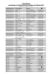 Freie Zimmer von Samstag, 5. Februar 2011 bis Sonntag, 13 ...