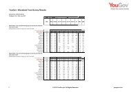 YouGov-Woodland-Trust-survey-results-240613-native-trees