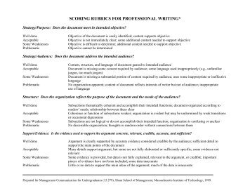 SCORING RUBRICS FOR PROFESSIONAL WRITING*