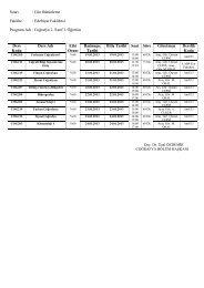 Coğrafya 2. Sınıf I. Öğretim Ders Kodu De - Fen Edebiyat Fakültesi