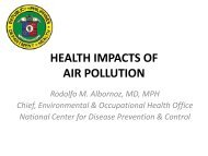 HEALTH IMPACTS OF AIR POLLUTION