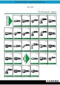 Przewody hydrauliczne - Grene - Page 4