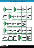 Przewody hydrauliczne - Grene - Page 5