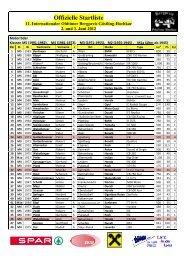 Offizielle Startliste