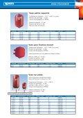 Vases d'expansion et réservoirs à vessies - Watts Industries - Page 3