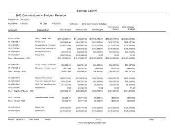Belknap County 2012 Commissioner's Budget - Revenue