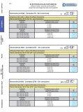 DS3 CETOP 03 - SEYSU Hidraulica SL - Page 4