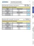 DS3 CETOP 03 - SEYSU Hidraulica SL - Page 5