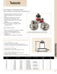 Torque Measurement - CH Reed Inc. - Page 7