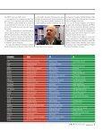 Las listas del 20-N - El Siglo - Page 5