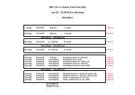 FBV ´79 e.V. Classic Grand Prix 2012 vom 20. - 22.04.2012 in ...