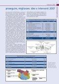 n.23 - Marzo/Aprile 2008 - Fondazione Cassa di Risparmio di ... - Page 3