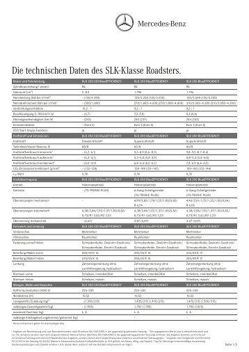 Die technischen Daten des SLK-Klasse Roadsters.