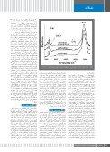 ارزیابي روش هاي شناسایي نانولوله هاي کربني چند دیواره مقـاالت - Page 6