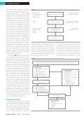 Nejčastější kožní choroby v dětském věku a jejich léčba - Solen - Page 2