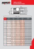 Edizione Edition: PP 05/08 - 1 - Total Hydraulics BV - Page 4