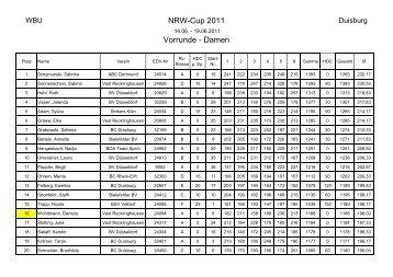NRW-Cup 2011 Vorrunde - Damen