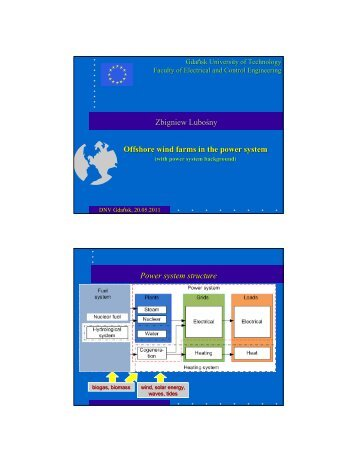 Offshore wind farms in the power system Zbigniew Lubośny ... - DNV