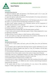 Resolution on Israel/Palestine - Australian Greens