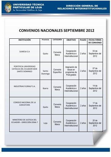 CONVENIOS NACIONALES SEPTIEMBRE 2012
