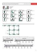 PE20 PE21 PE25 PE26 Accessori 24V DC PE30 PE31 ... - Karmaled - Page 7