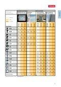 raccordement pour les éléments additionnels vers le bas etw etl ... - Page 4