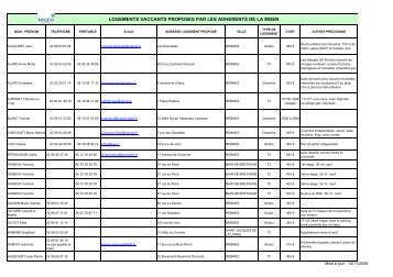 logements vaccants proposes par les adherents de la mgen