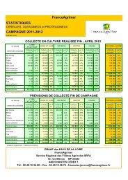 FranceAgrimer STATISTIQUES CAMPAGNE 2011-2012 - Direction ...