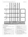 Building a Chemical Space Based on Fragment ... - Science Library - Page 6