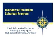 Overview of the Urban Suburban Program 020315r
