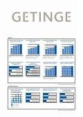 GETINGE AB ANNUAL REPORT 2007 - Alle jaarverslagen - Page 3
