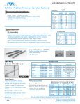 304 Stainless Steel Self Tapper - Triangle Fastener - Page 4