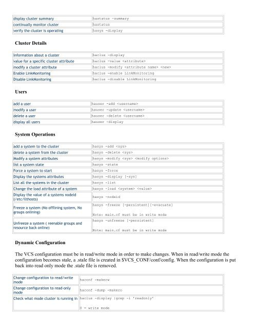 Veritas Cluster Cheat sheet