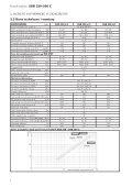 TI EUROCONDENS SGB 500.pdf - BIMs PLUS - Page 6