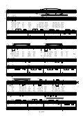 Himlen i min famn - Gehrmans Musikförlag - Page 2