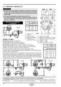 Bruciatore di gasolio Öl-Gebläsebrenner Brûleur fioul Oil burner - Page 6