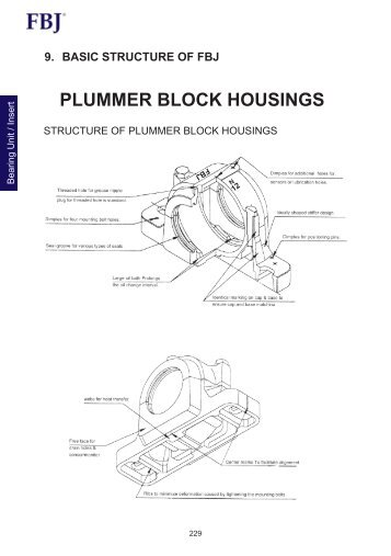 PLUMMER BLOCK HOUSINGS - Industrial and Bearing Supplies