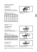 """Datasheet 1/2002 Kogelkraanprogramma """"Optibal"""" volle doorlaat - Page 3"""