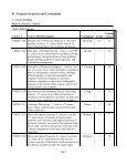 Self Study, Program Review 2009 - School of Veterinary Medicine ... - Page 7