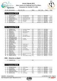 classement par catégorie - Le Cyclo'Tour