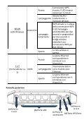 CV-7428nS Guida di installazione rapida - Edimax - Page 3